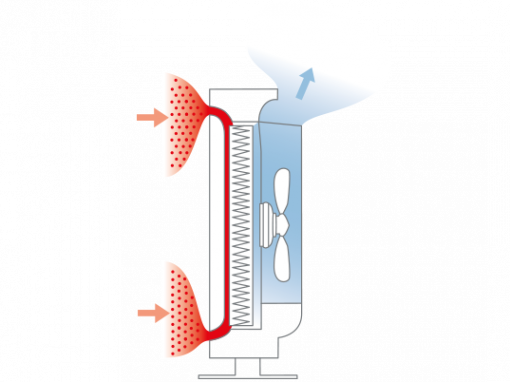Boneco Air Purifier System Illustration