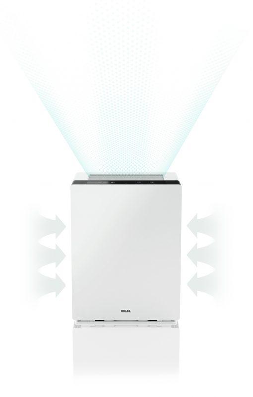 Idea AP60 Pro Front Flow